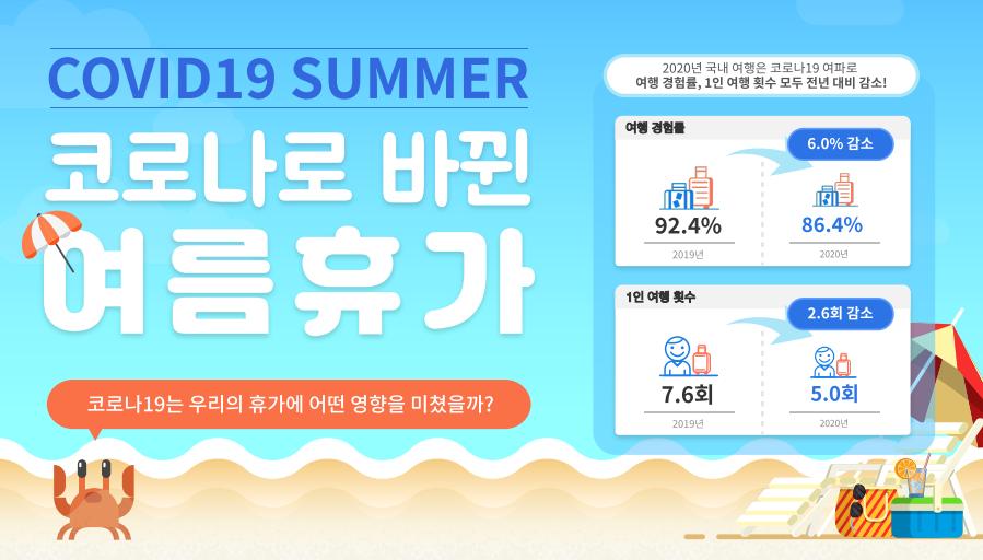 여름휴가 인포그래픽